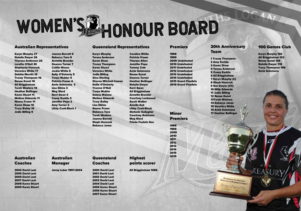 Souths Logan Magpies Wopmen's Team Hall of Fame poster